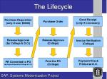 the lifecycle1
