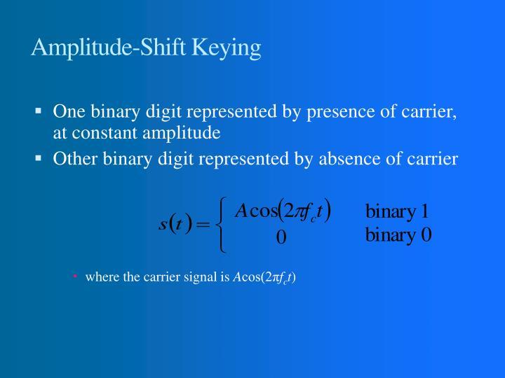 Amplitude-Shift Keying