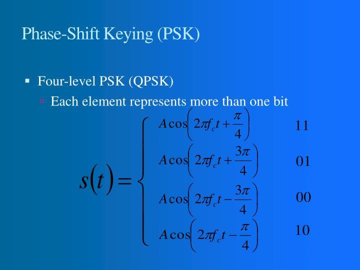 Phase-Shift Keying (PSK)