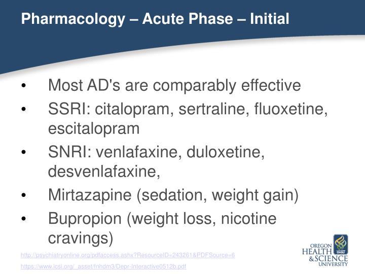 Pharmacology – Acute Phase – Initial