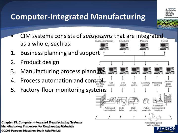 Chapter 15 Integrated Production Processes Ipp Ppt Video