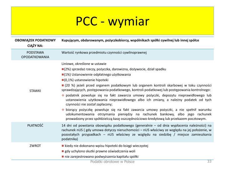 PCC - wymiar