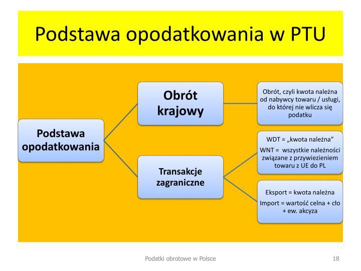 Podstawa opodatkowania w PTU
