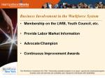 business involvement in the workforce system