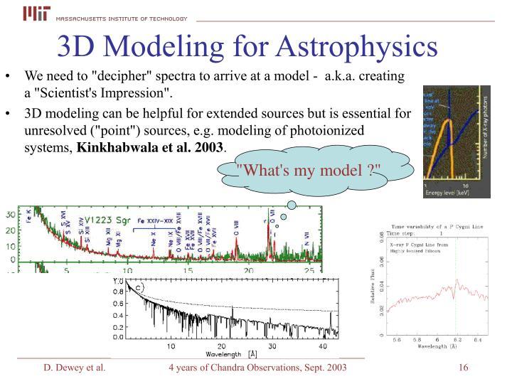 3D Modeling for Astrophysics
