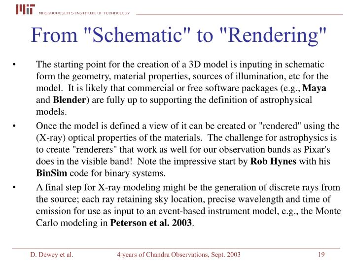 """From """"Schematic"""" to """"Rendering"""""""