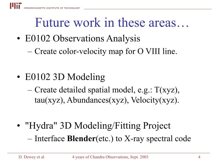 Future work in these areas…