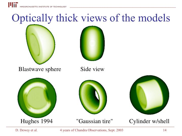 Optically thick views of the models