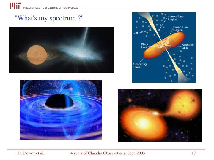 """""""What's my spectrum ?"""""""