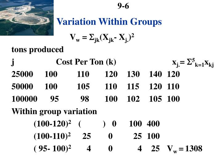 Variation Within Groups