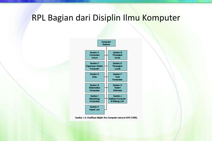 RPL Bagian dari Disiplin Ilmu Komputer