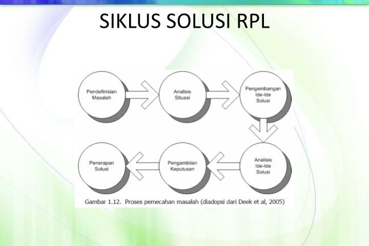 SIKLUS SOLUSI RPL