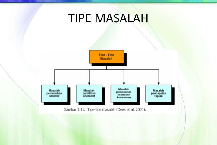 TIPE MASALAH
