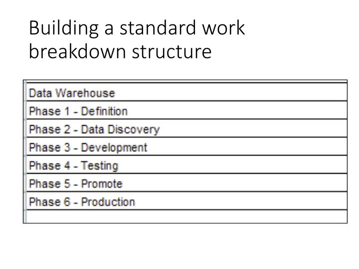 Building a standard work breakdown structure