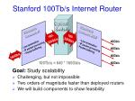 stanford 100tb s internet router