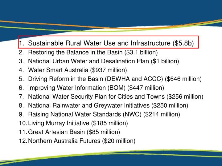 Sustainable Rural Water Use and Infrastructure ($5.8b)