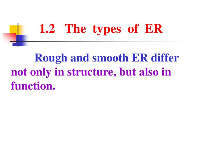 1.2   The  types  of  ER