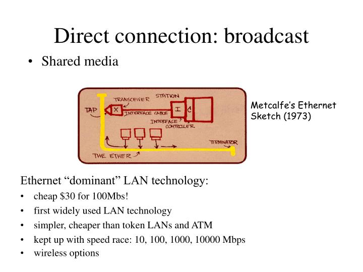 Direct connection: broadcast