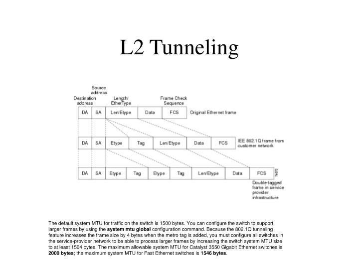 L2 Tunneling