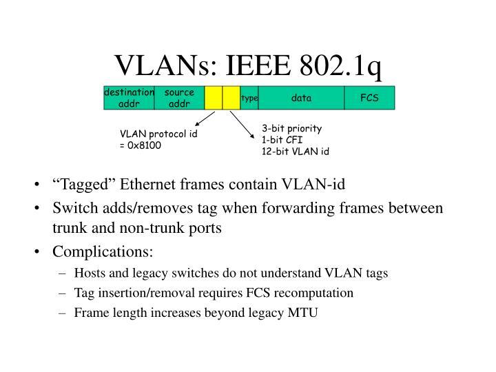 VLANs: IEEE 802.1q