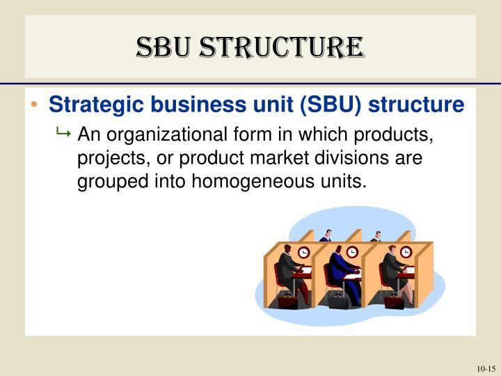 SBU Structure