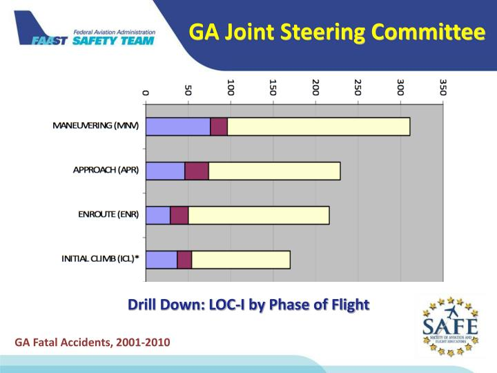 GA Joint Steering Committee