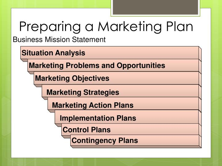situational analysis and action plan