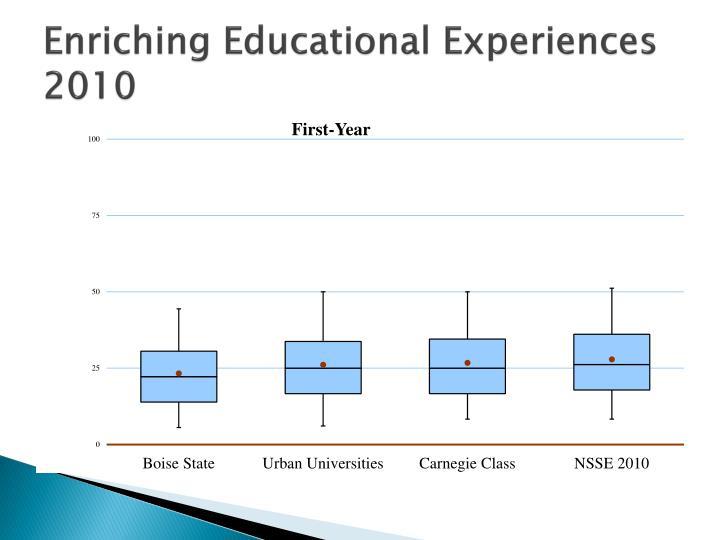Enriching Educational Experiences 2010