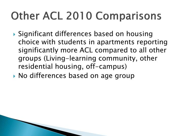 Other ACL 2010 Comparisons
