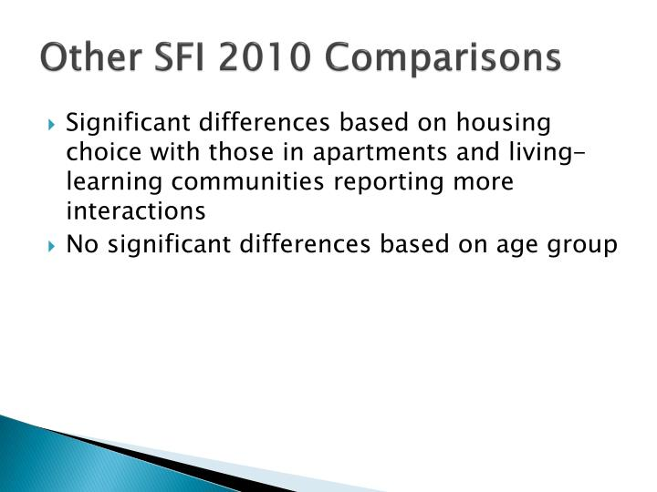 Other SFI 2010 Comparisons