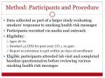 method participants and procedure