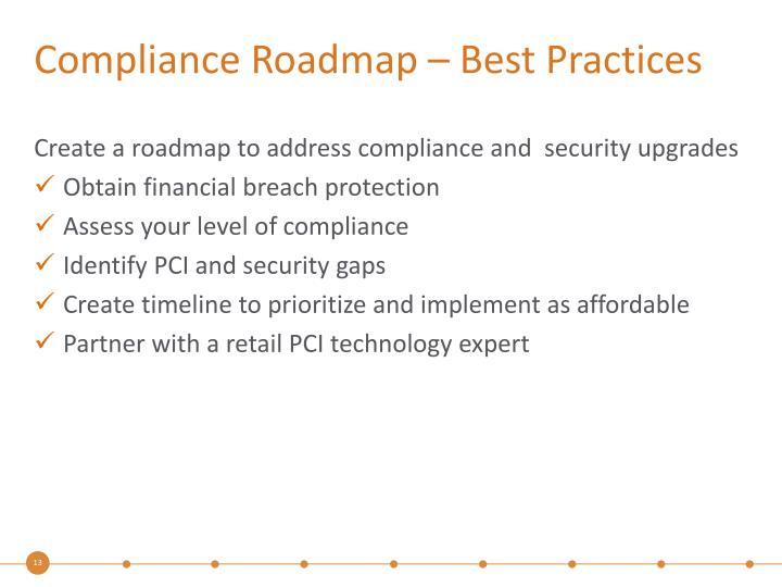 Compliance Roadmap – Best Practices