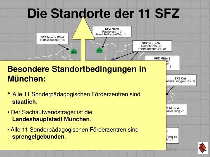 11 MAL STARK FÜR MÜNCHEN                                        Eva Windolf, RSchDRin