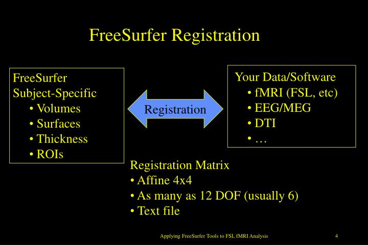 FreeSurfer Registration
