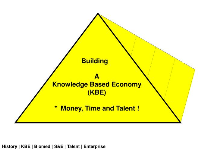 a knowledge based economy kbe money time and talent n.