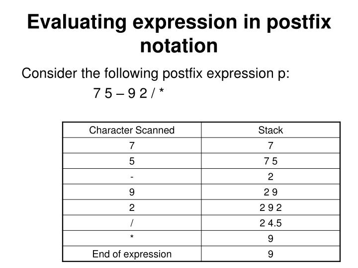 Evaluating expression in postfix notation