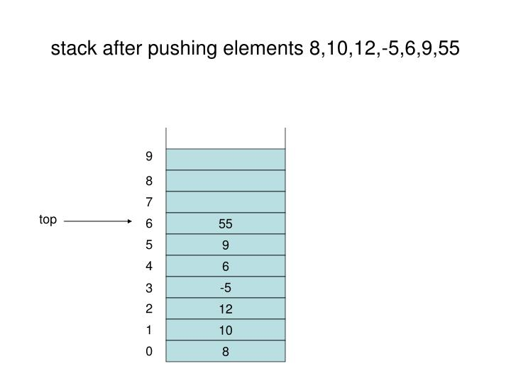stack after pushing elements 8,10,12,-5,6,9,55