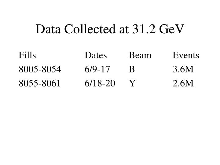 Data Collected at 31.2 GeV
