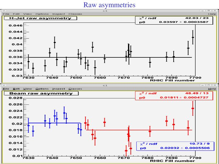 Raw asymmetries