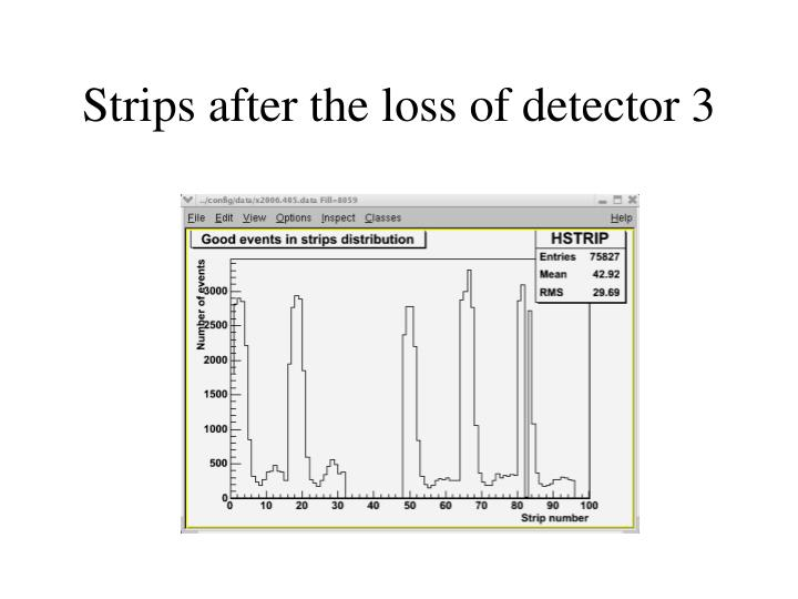 Strips after the loss of detector 3