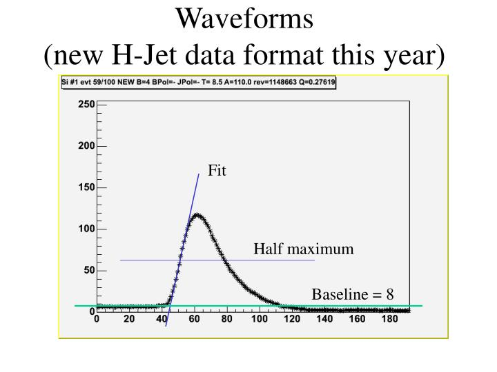 Waveforms new h jet data format this year