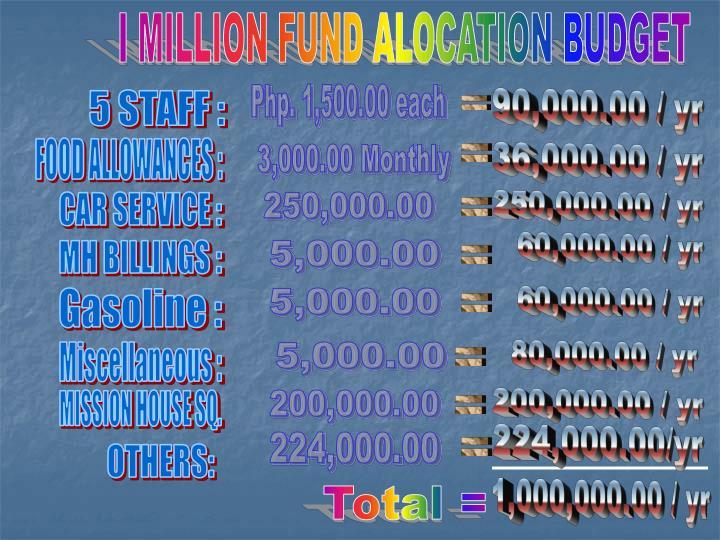 I MILLION FUND ALOCATION BUDGET