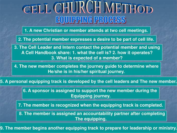 CELL CHURCH METHOD