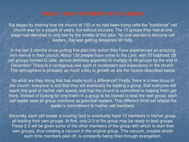TABLE 1: RAJ'S TESTIMONY OF G-12 MODEL