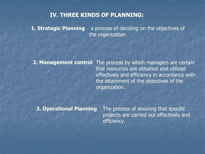 IV. THREE KINDS OF PLANNING: