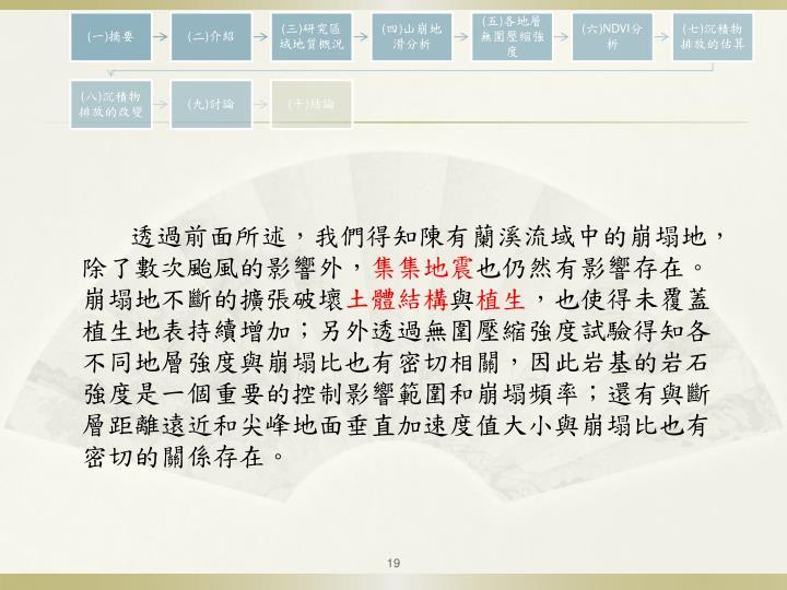 透過前面所述,我們得知陳有蘭溪流域中的崩塌地,除了數次颱風的影響外,