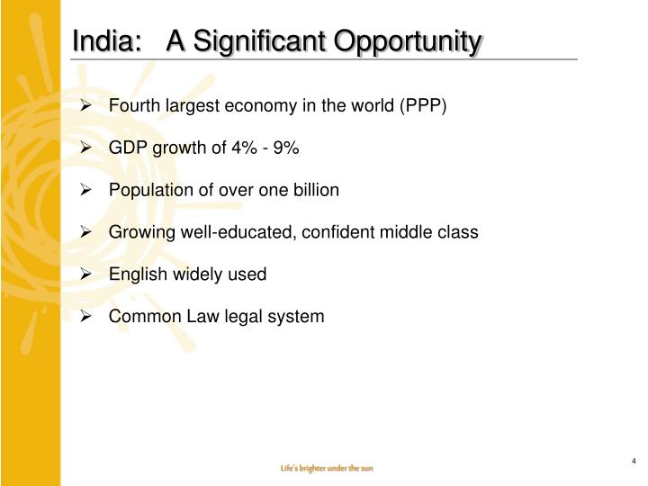 India:   A Significant Opportunity
