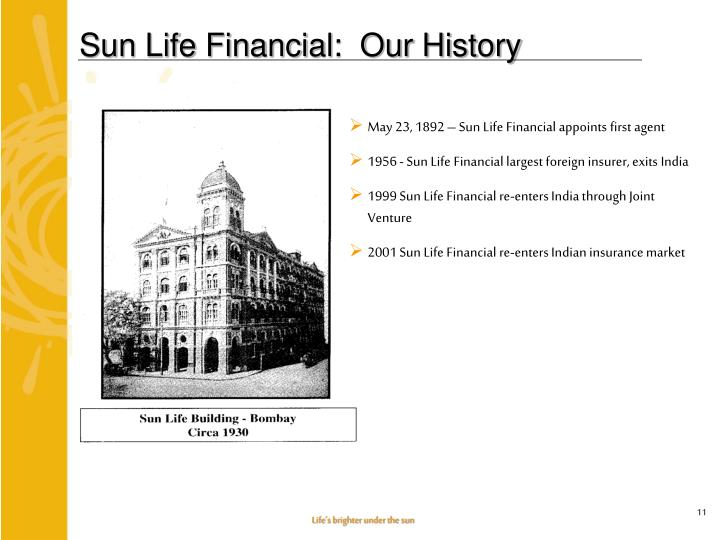 Sun Life Financial:  Our History