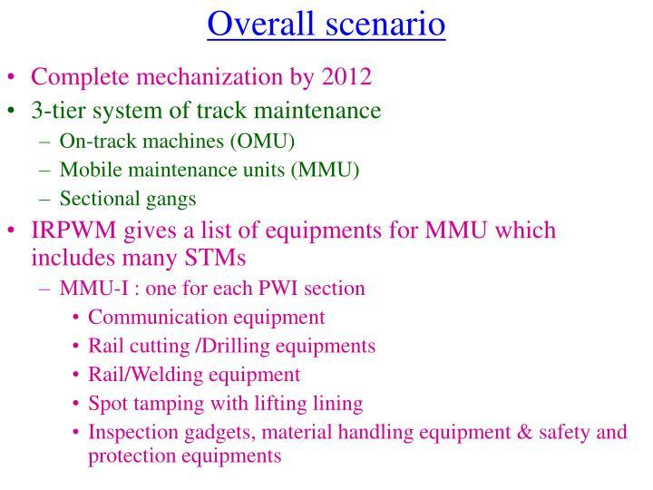Overall scenario