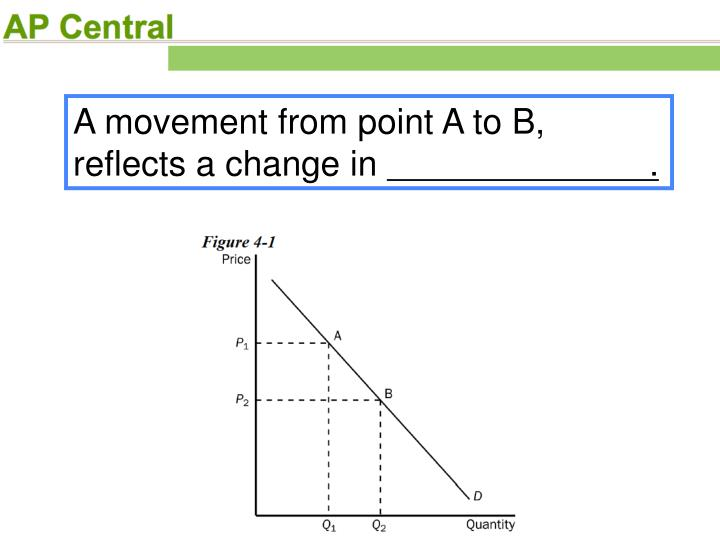 A movement from point A to B, reflects a change in